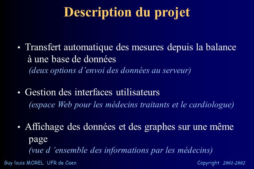 Principe du système Guy louis MOREL UFR de Caen Copyright 2001-2002