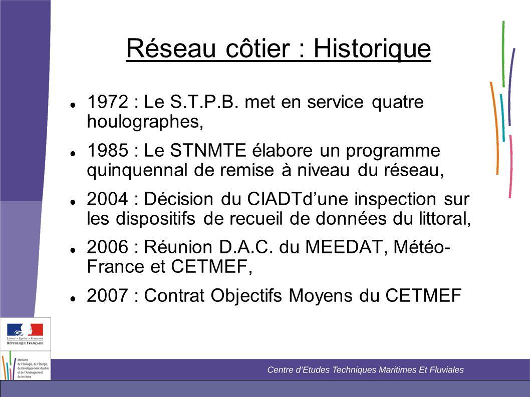 Réseau côtier : Historique  1972 : Le S.T.P.B. met en service quatre houlographes,  1985 : Le STNMTE élabore un programme quinquennal de remise à ni