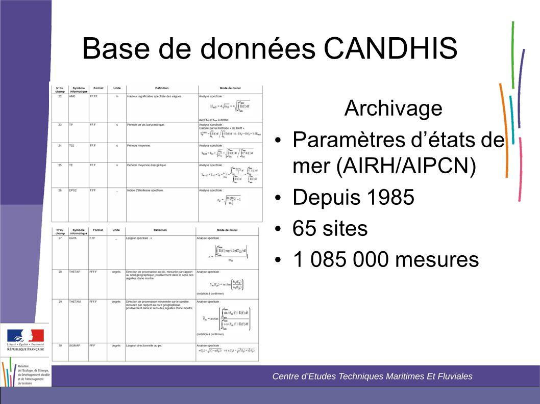 Base de données CANDHIS Archivage • Paramètres d'états de mer (AIRH/AIPCN) • Depuis 1985 • 65 sites • 1 085 000 mesures