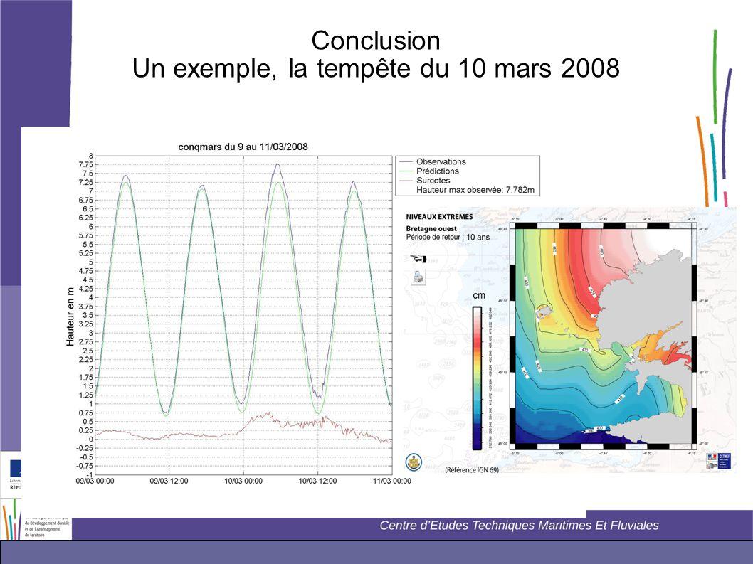 Conclusion Un exemple, la tempête du 10 mars 2008