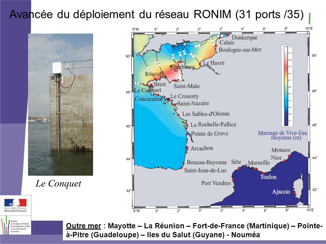 Avancée du déploiement du réseau RONIM (31 ports /35) Le Conquet Outre mer : Mayotte – La Réunion – Fort-de-France (Martinique) – Pointe- à-Pitre (Gua