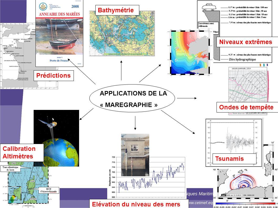 APPLICATIONS DE LA « MAREGRAPHIE » Prédictions Elévation du niveau des mers Tsunamis Ondes de tempête Calibration Altimètres Bathymétrie Niveaux extrê