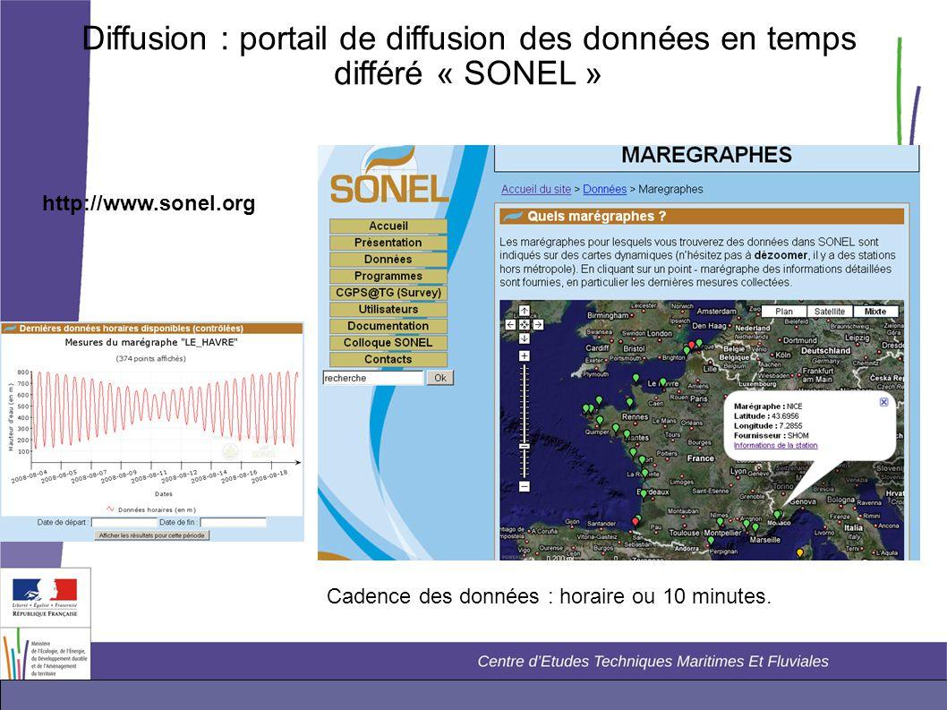 Diffusion : portail de diffusion des données en temps différé « SONEL » Cadence des données : horaire ou 10 minutes. http://www.sonel.org