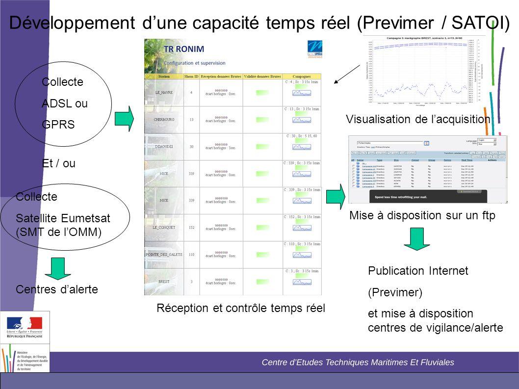 Développement d'une capacité temps réel (Previmer / SATOI) Réception et contrôle temps réel Mise à disposition sur un ftp Visualisation de l'acquisiti