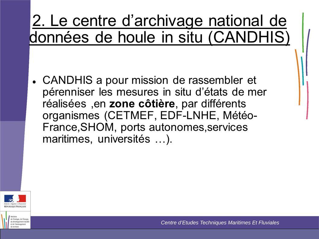 Les trois composantes de CANDHIS  Réseau national côtier de mesure in situ de houle  Site Internet : http://www.cetmef.equipement.gouv.fr/donnees/candhis/ http://www.cetmef.equipement.gouv.fr/donnees/candhis/  Archivage des données  Base de données  Serveur de fichiers