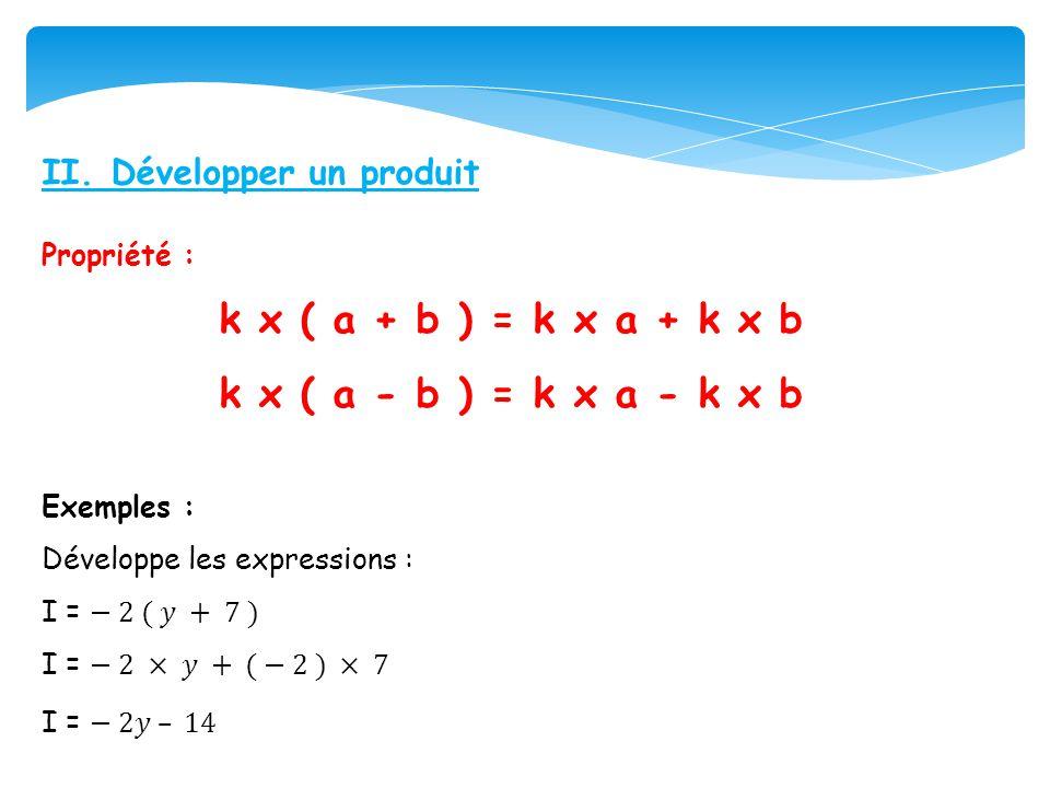 II. Développer un produit