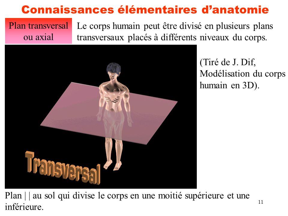 11 Connaissances élémentaires d'anatomie Plan transversal ou axial (Tiré de J. Dif, Modélisation du corps humain en 3D). Plan | | au sol qui divise le