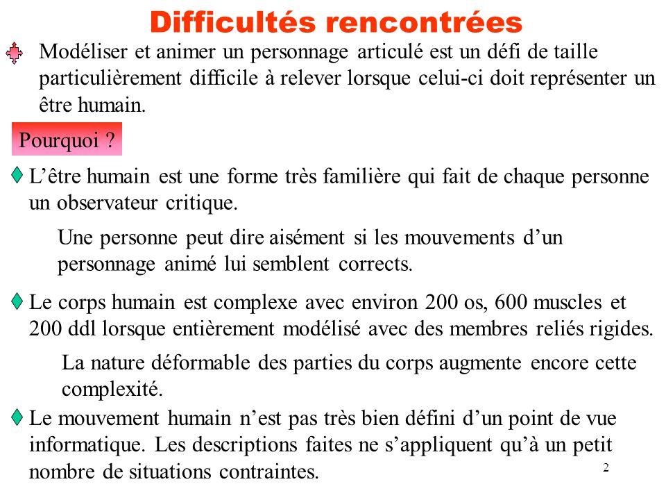3 Difficultés rencontrées Pourquoi .Le mouvement humain en tant que tel n'existe pas.