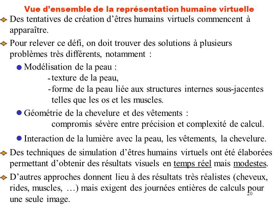 20 Vue d'ensemble de la représentation humaine virtuelle Des tentatives de création d'êtres humains virtuels commencent à apparaître. Pour relever ce