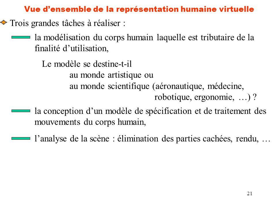 21 Vue d'ensemble de la représentation humaine virtuelle Trois grandes tâches à réaliser : la modélisation du corps humain laquelle est tributaire de