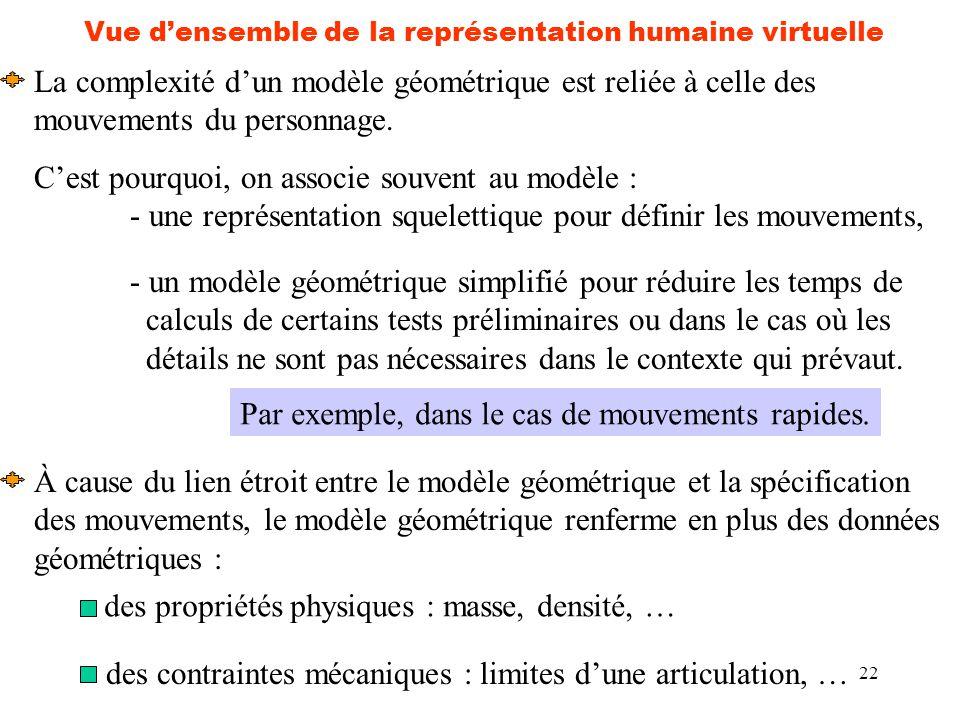 22 Vue d'ensemble de la représentation humaine virtuelle - un modèle géométrique simplifié pour réduire les temps de calculs de certains tests prélimi