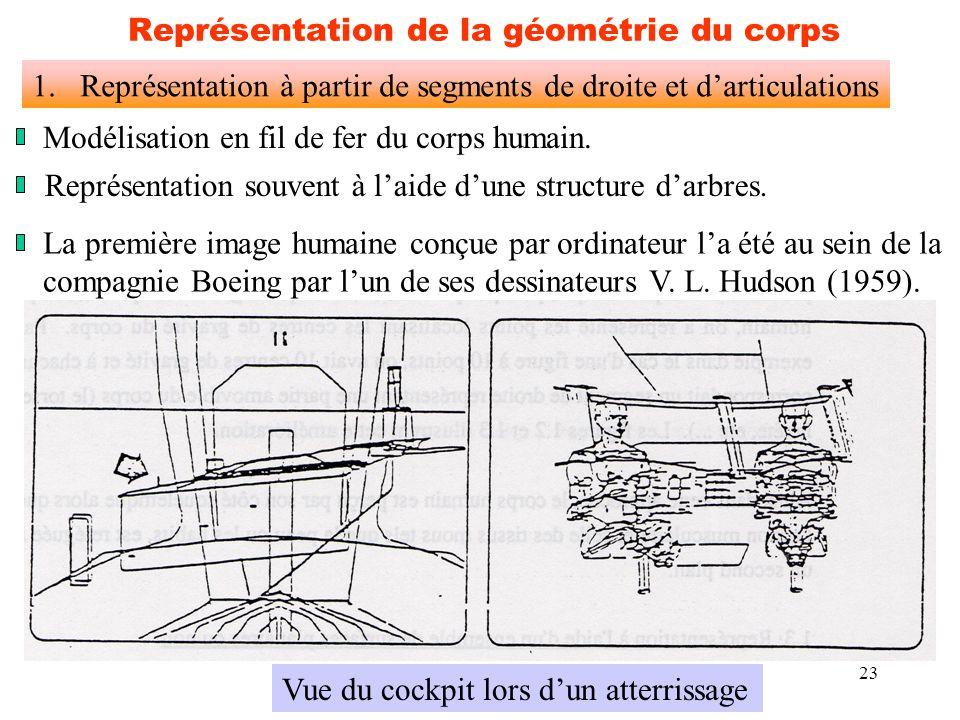 23 Représentation de la géométrie du corps 1.Représentation à partir de segments de droite et d'articulations La première image humaine conçue par ord