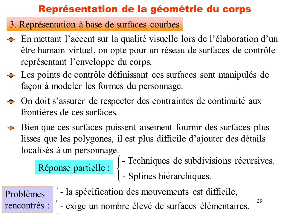 29 Représentation de la géométrie du corps 3. Représentation à base de surfaces courbes En mettant l'accent sur la qualité visuelle lors de l'élaborat