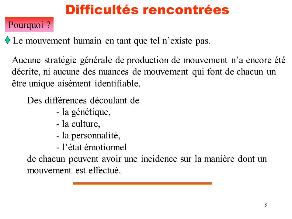 3 Difficultés rencontrées Pourquoi ? Le mouvement humain en tant que tel n'existe pas. Des différences découlant de - la génétique, - la culture, - la