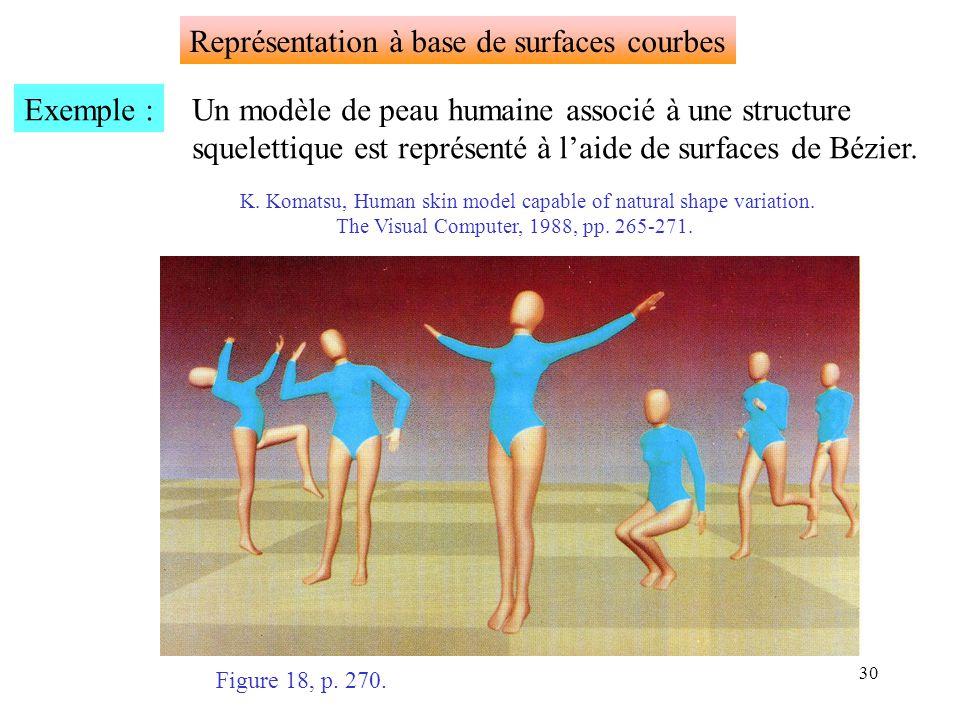 30 Représentation à base de surfaces courbes Exemple :Un modèle de peau humaine associé à une structure squelettique est représenté à l'aide de surfac