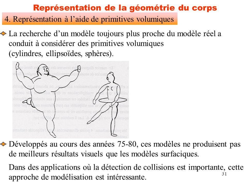 31 Représentation de la géométrie du corps 4. Représentation à l'aide de primitives volumiques La recherche d'un modèle toujours plus proche du modèle