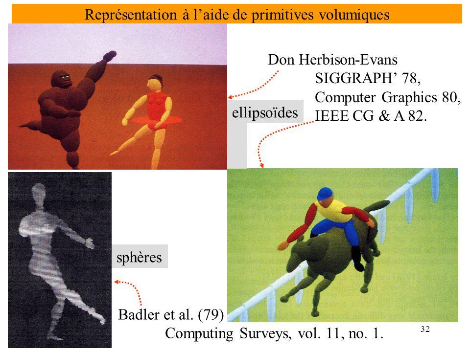 32 Représentation à l'aide de primitives volumiques Don Herbison-Evans SIGGRAPH' 78, Computer Graphics 80, IEEE CG & A 82. sphères ellipsoïdes Badler