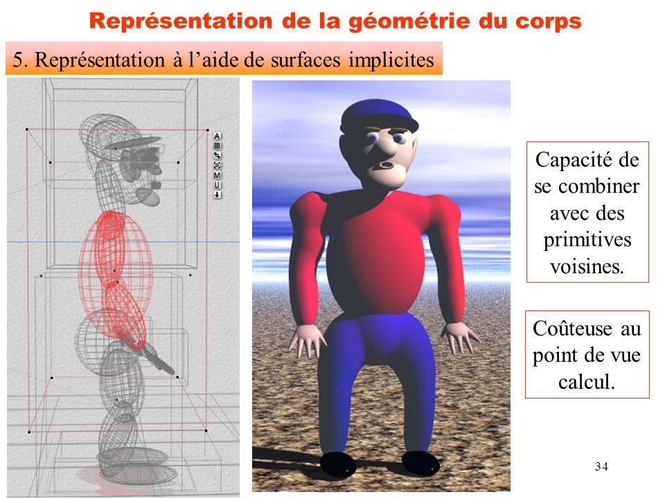 34 Représentation de la géométrie du corps 5. Représentation à l'aide de surfaces implicites Capacité de se combiner avec des primitives voisines. Coû
