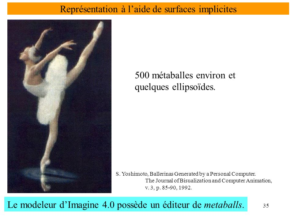 35 Représentation à l'aide de surfaces implicites S. Yoshimoto, Ballerinas Generated by a Personal Computer. The Journal of Bisualization and Computer