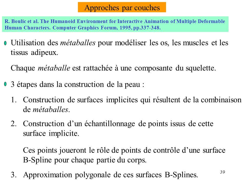 39 Utilisation des métaballes pour modéliser les os, les muscles et les tissus adipeux. R. Boulic et al. The Humanoid Environment for Interactive Anim