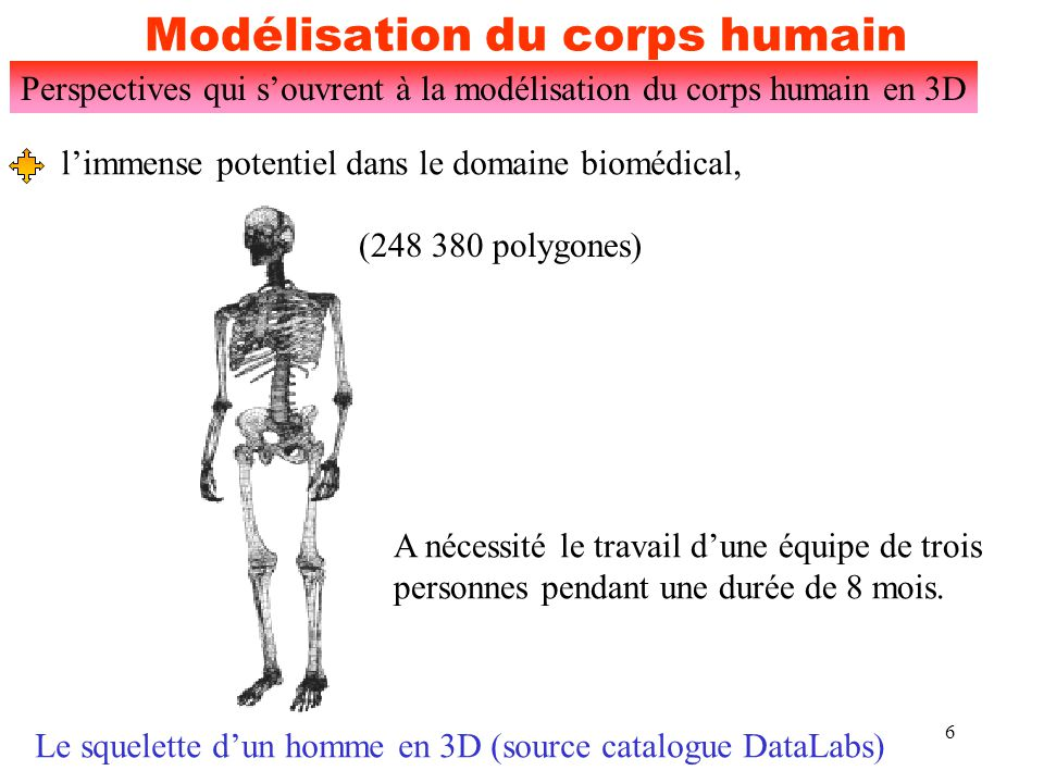 7 Modélisation du corps humain Perspectives qui s'ouvrent à la modélisation du corps humain en 3D la reproduction 3D fidèle d'une œuvre artistique, - une œuvre d'art impliquant un personnage qui peut devenir un héros virtuel dans une production (l'œuvre n'étant pas disponible pour différentes raisons), - la reconstruction de la forme originale d'une œuvre d'art qui a subi des altérations à travers le temps, (ex.