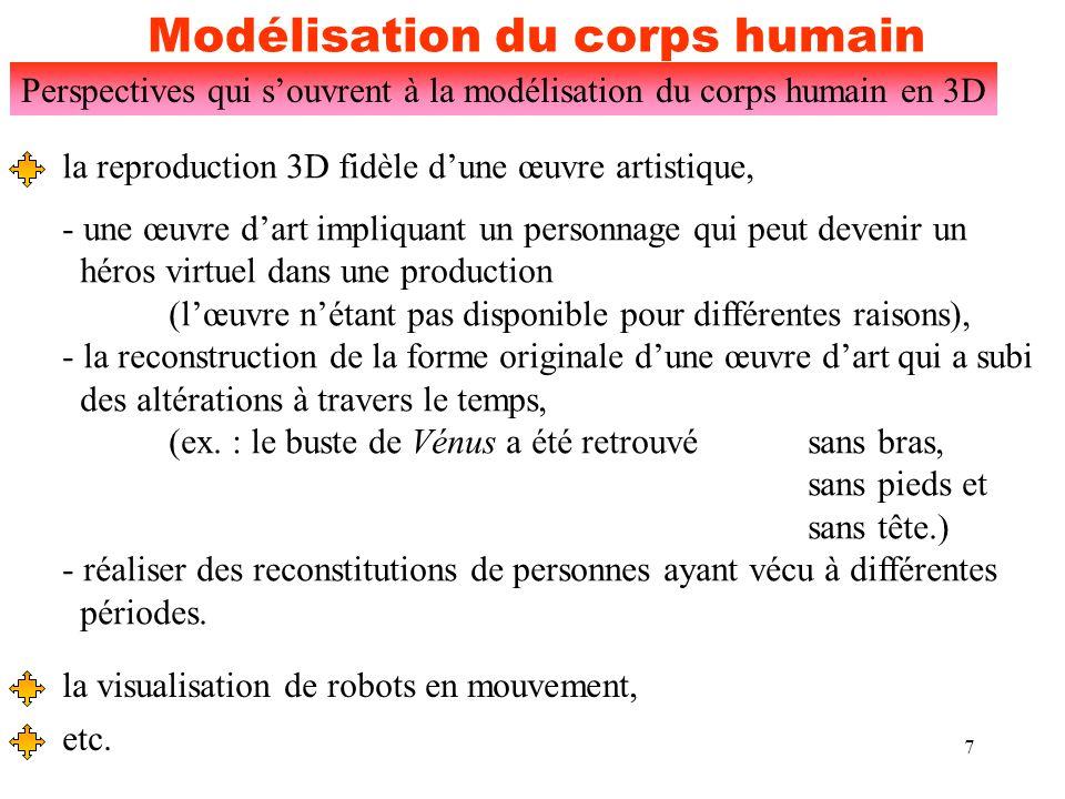 7 Modélisation du corps humain Perspectives qui s'ouvrent à la modélisation du corps humain en 3D la reproduction 3D fidèle d'une œuvre artistique, -