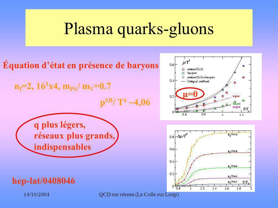 14/10/2004QCD sur réseau (La Colle sur Loup) Plasma quarks-gluons hep-lat/0408046 Équation d'état en présence de baryons μ=0 n f =2, 16 3 x4, m PS / m V =0.7 p SB / T 4 ~4,06 q plus légers, réseaux plus grands, indispensables
