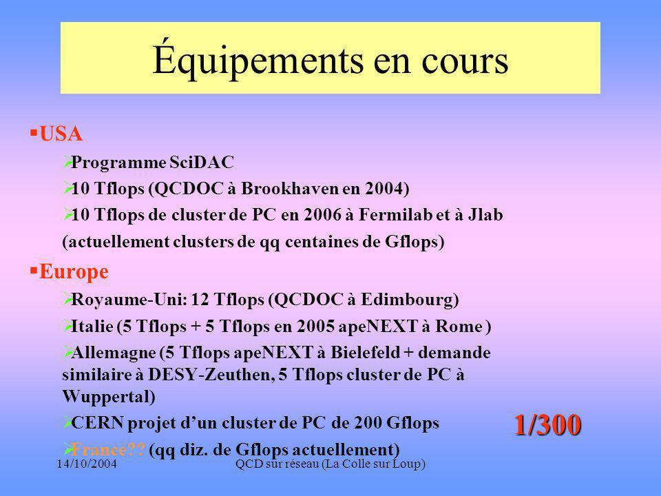 14/10/2004QCD sur réseau (La Colle sur Loup) Équipements en cours  USA  Programme SciDAC  10 Tflops (QCDOC à Brookhaven en 2004)  10 Tflops de cluster de PC en 2006 à Fermilab et à Jlab (actuellement clusters de qq centaines de Gflops)  Europe  Royaume-Uni: 12 Tflops (QCDOC à Edimbourg)  Italie (5 Tflops + 5 Tflops en 2005 apeNEXT à Rome )  Allemagne (5 Tflops apeNEXT à Bielefeld + demande similaire à DESY-Zeuthen, 5 Tflops cluster de PC à Wuppertal)  CERN projet d'un cluster de PC de 200 Gflops  France?.