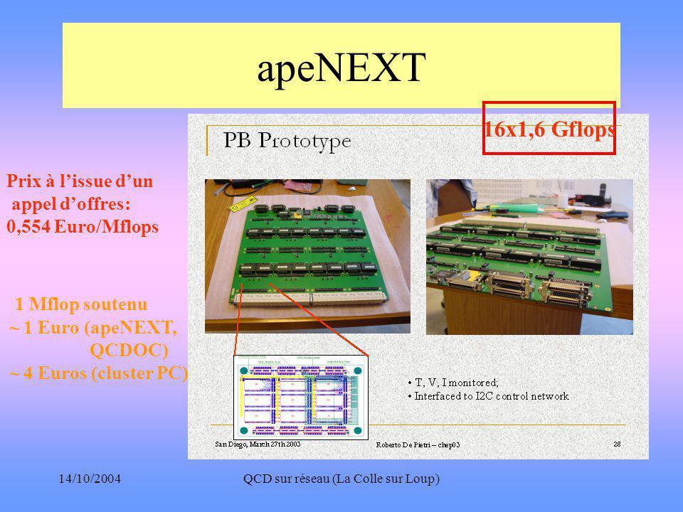 14/10/2004QCD sur réseau (La Colle sur Loup) apeNEXT Prix à l'issue d'un appel d'offres: 0,554 Euro/Mflops 1 Mflop soutenu ~ 1 Euro (apeNEXT, QCDOC) ~ 4 Euros (cluster PC) 16x1,6 Gflops