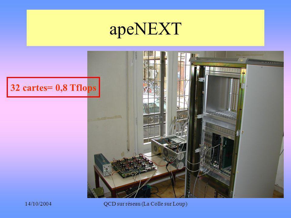14/10/2004QCD sur réseau (La Colle sur Loup) apeNEXT 32 cartes= 0,8 Tflops