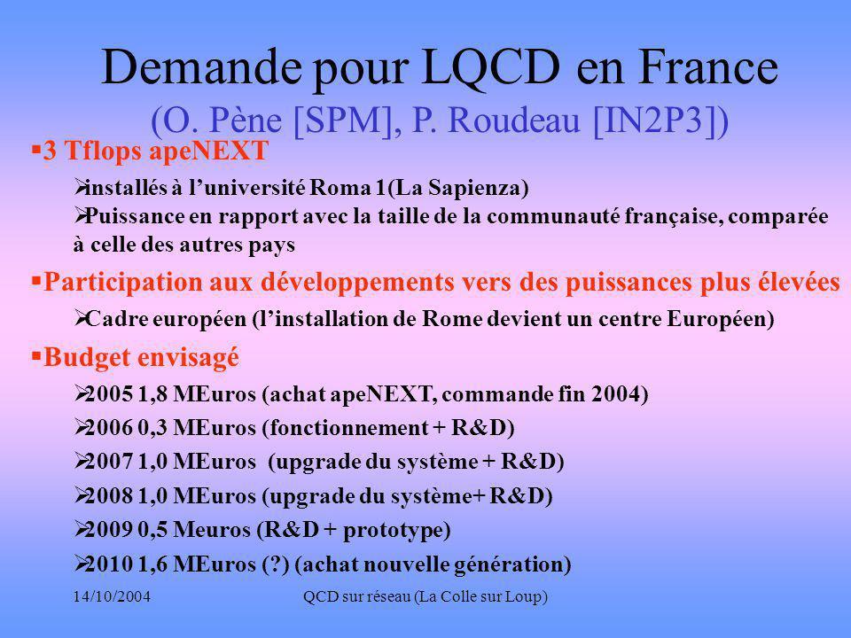 14/10/2004QCD sur réseau (La Colle sur Loup) Demande pour LQCD en France (O.