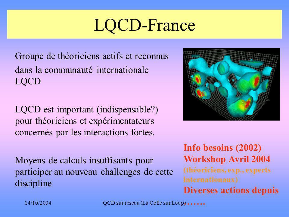 14/10/2004QCD sur réseau (La Colle sur Loup) LQCD-France Groupe de théoriciens actifs et reconnus dans la communauté internationale LQCD LQCD est important (indispensable?) pour théoriciens et expérimentateurs concernés par les interactions fortes.