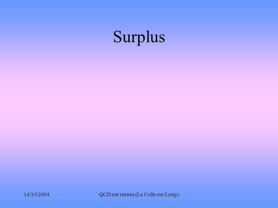 14/10/2004QCD sur réseau (La Colle sur Loup) Surplus