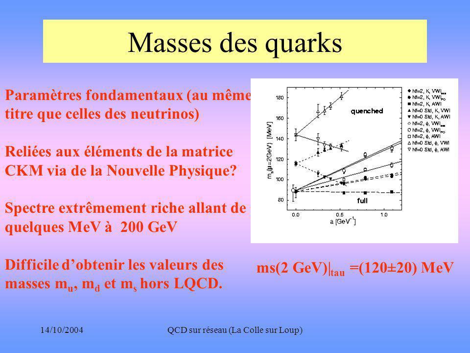 14/10/2004QCD sur réseau (La Colle sur Loup) Masses des quarks Paramètres fondamentaux (au même titre que celles des neutrinos) Reliées aux éléments de la matrice CKM via de la Nouvelle Physique.