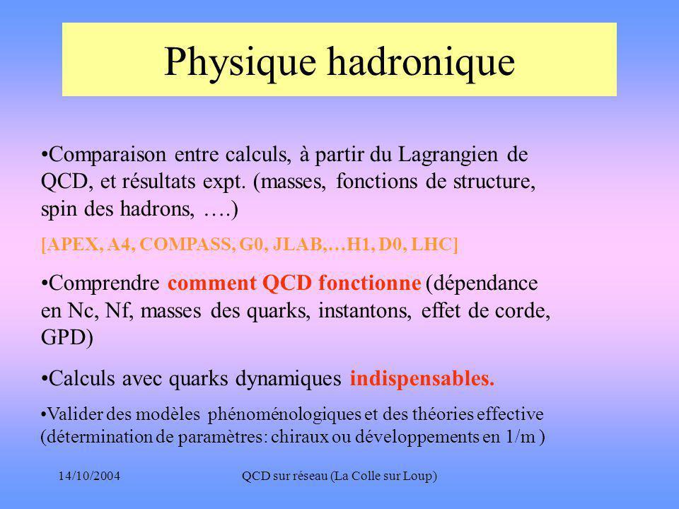 14/10/2004QCD sur réseau (La Colle sur Loup) Physique hadronique •Comparaison entre calculs, à partir du Lagrangien de QCD, et résultats expt.