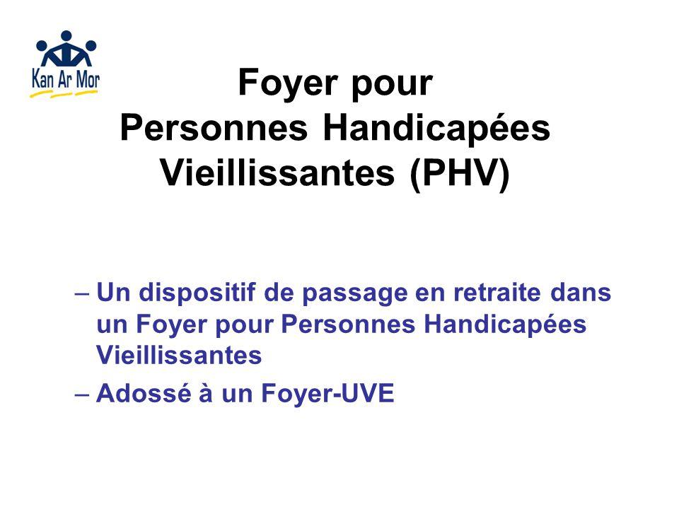 Foyer pour Personnes Handicapées Vieillissantes (PHV) –Un dispositif de passage en retraite dans un Foyer pour Personnes Handicapées Vieillissantes –A