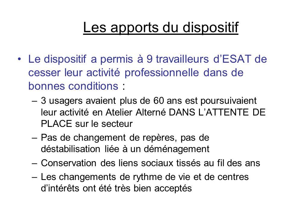 Les apports du dispositif •Le dispositif a permis à 9 travailleurs d'ESAT de cesser leur activité professionnelle dans de bonnes conditions : –3 usage