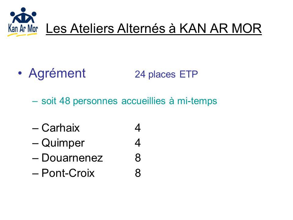 •Agrément 24 places ETP –soit 48 personnes accueillies à mi-temps –Carhaix4 –Quimper4 –Douarnenez8 –Pont-Croix8 Les Ateliers Alternés à KAN AR MOR