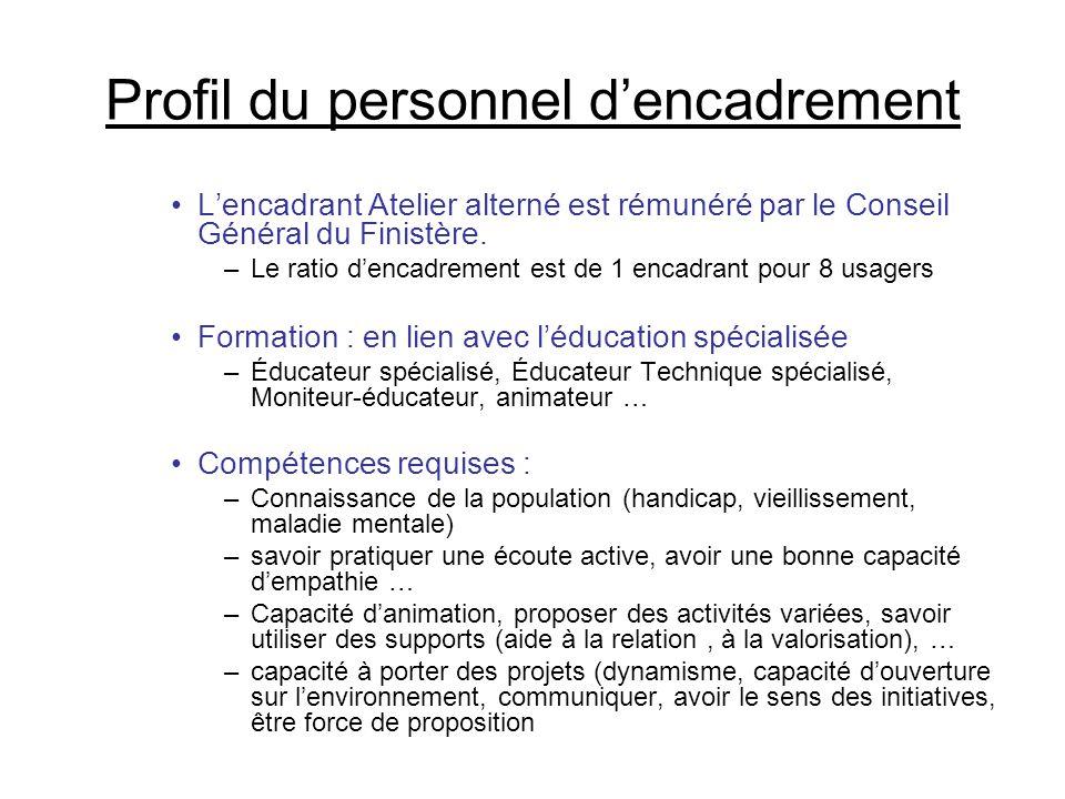Profil du personnel d'encadrement •L'encadrant Atelier alterné est rémunéré par le Conseil Général du Finistère. –Le ratio d'encadrement est de 1 enca