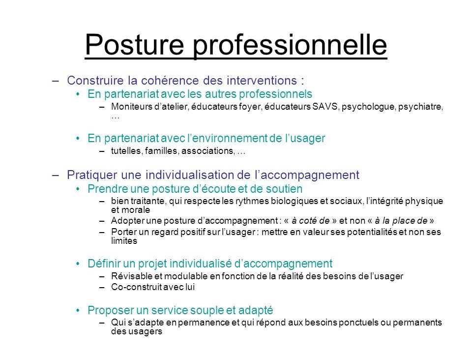 Posture professionnelle –Construire la cohérence des interventions : •En partenariat avec les autres professionnels –Moniteurs d'atelier, éducateurs f