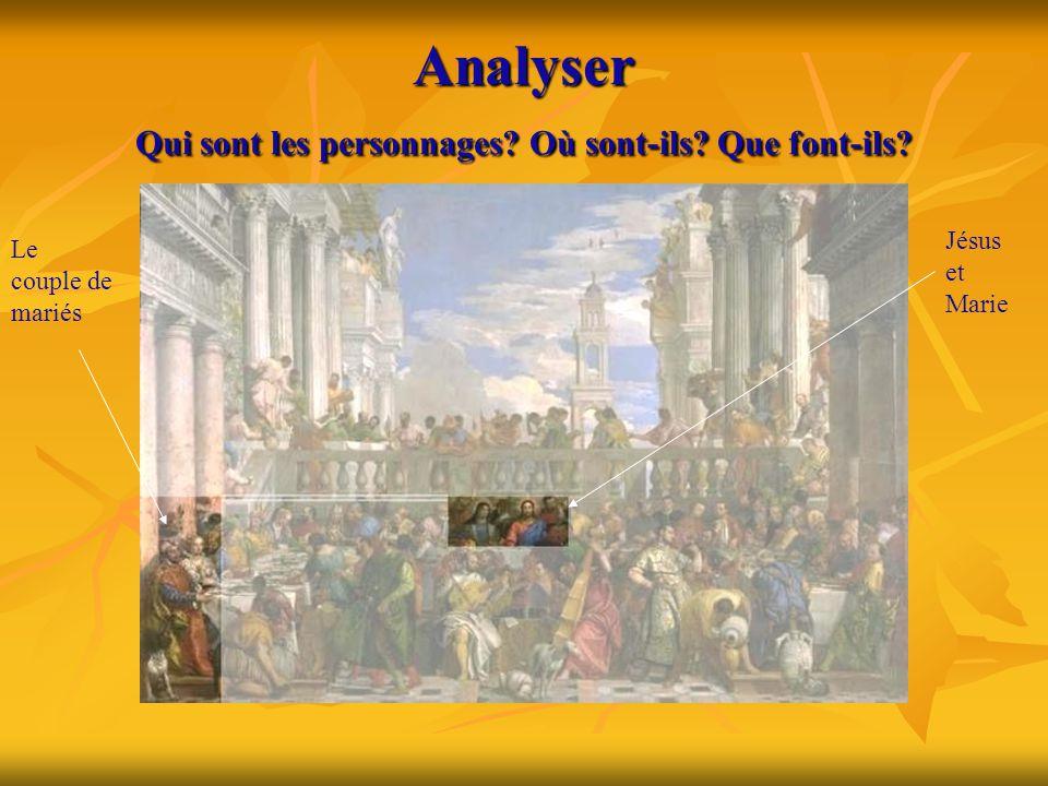 Analyser Qui sont les personnages? Où sont-ils? Que font-ils? Jésus et Marie Le couple de mariés
