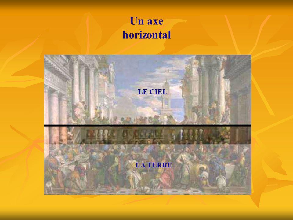 Un axe horizontal LE CIEL LA TERRE