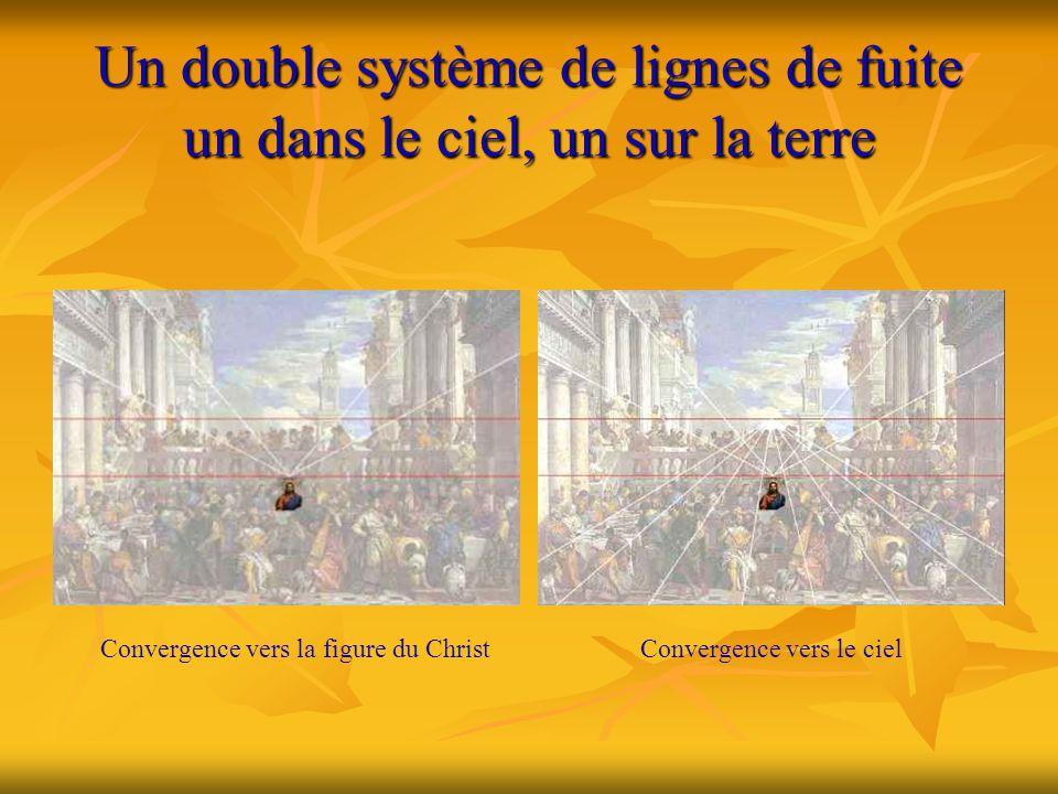 Un double système de lignes de fuite un dans le ciel, un sur la terre Convergence vers la figure du ChristConvergence vers le ciel