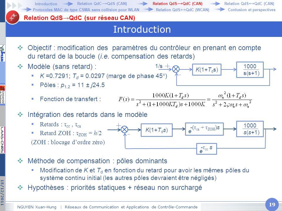 SCR Introduction  Objectif : modification des paramètres du contrôleur en prenant en compte du retard de la boucle (i.e. compensation des retards) 