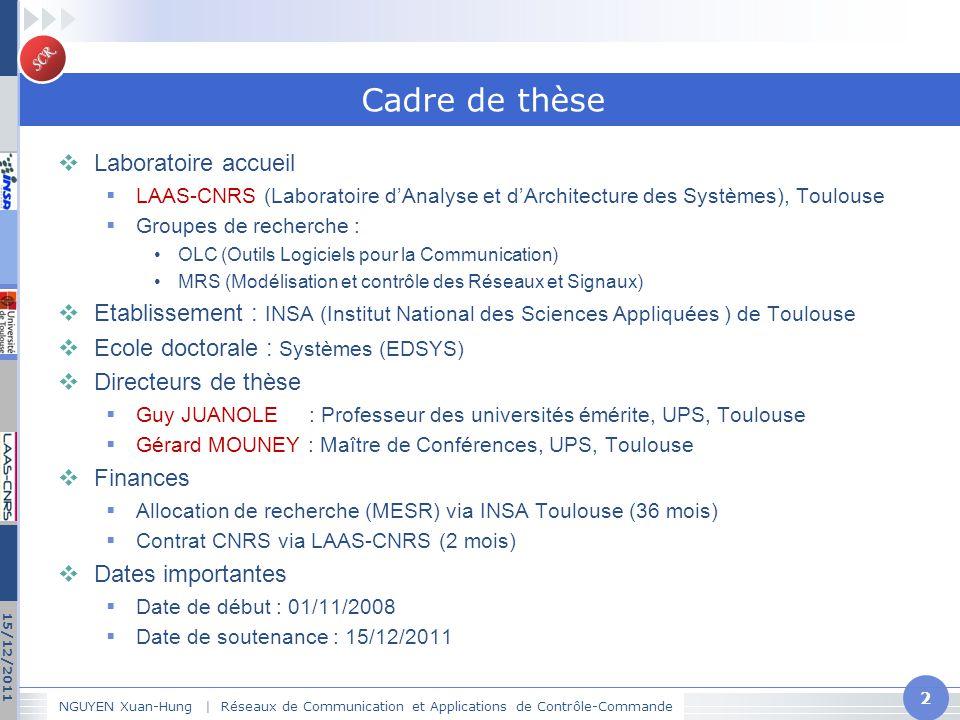 SCR Cadre de thèse  Laboratoire accueil  LAAS-CNRS (Laboratoire d'Analyse et d'Architecture des Systèmes), Toulouse  Groupes de recherche : •OLC (O