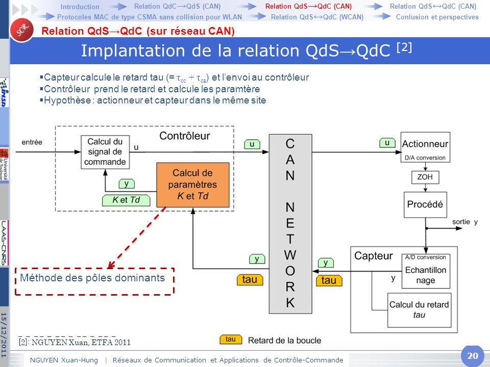 SCR Implantation de la relation QdS → QdC [2] NGUYEN Xuan-Hung   Réseaux de Communication et Applications de Contrôle-Commande 15/12/2011 Relation QdS