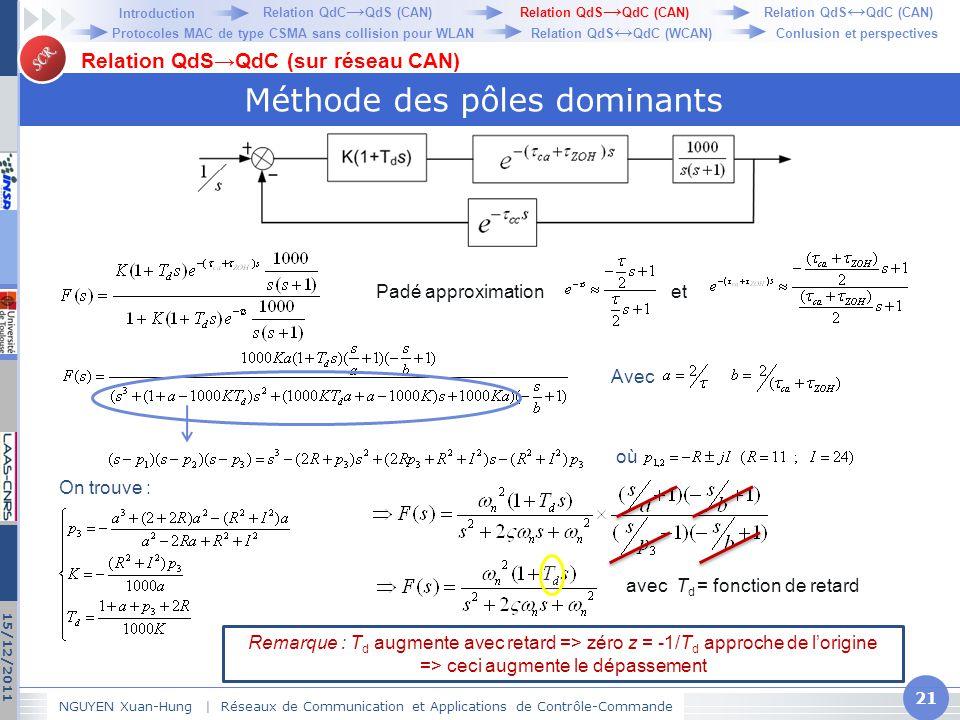 SCR Méthode des pôles dominants NGUYEN Xuan-Hung   Réseaux de Communication et Applications de Contrôle-Commande 21 15/12/2011 Relation QdS→QdC (sur r
