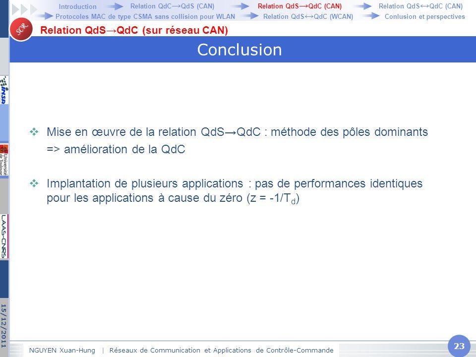SCR Conclusion  Mise en œuvre de la relation QdS→QdC : méthode des pôles dominants => amélioration de la QdC  Implantation de plusieurs applications