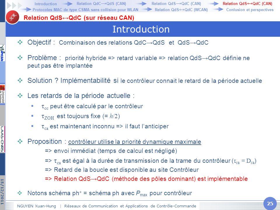 SCR Introduction  Objectif : Combinaison des relations QdC→QdS et QdS→QdC  Problème : priorité hybride => retard variable => relation QdS→QdC défini