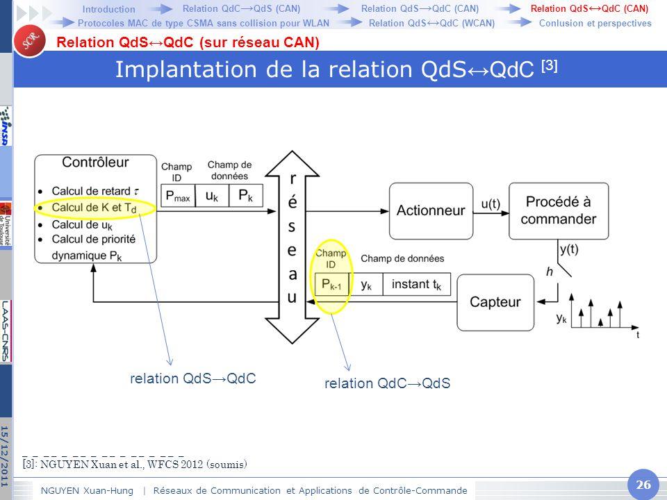 SCR _ _ _ _ _ _ _ _ _ _ _ _ _ _ _ _ _ [3]: NGUYEN Xuan et al., WFCS 2012 (soumis) Implantation de la relation QdS ↔QdC [3] NGUYEN Xuan-Hung   Réseaux